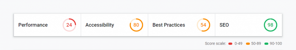 Webpage performance accessibility best practices and seo score