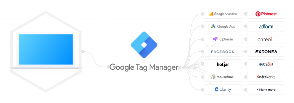 Tag Manager Tags